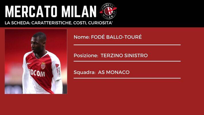 Calciomercato Milan – Ufficiale l'acquisto di Ballo-Touré: i ...